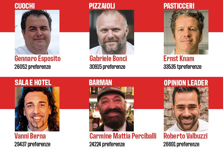 Personaggio dell'anno dell'enogatronomia: Esposito, Bonci, Knam, Berna, Perciballi e Valbuzzi i vincitori